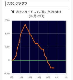 沖ドキのデータグラフ画像